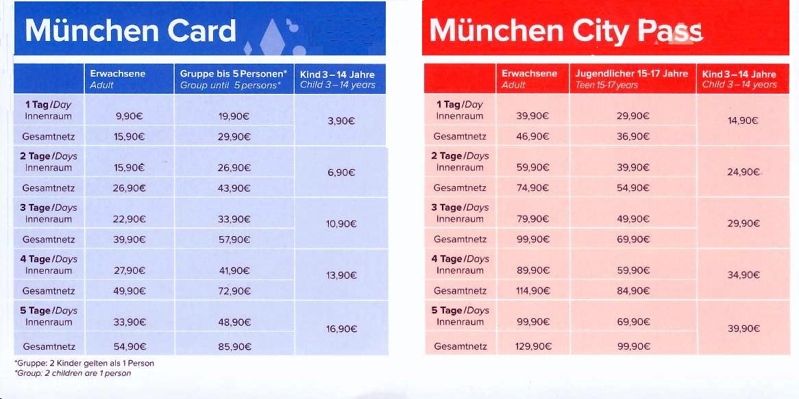 Mvv Zonen Karte.Munchen Touristeninformation Offentliche Verkehrsmittel